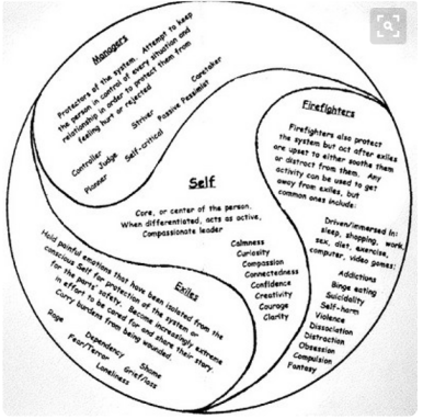 #therapy #sexualabuse #abuse #dissociation
